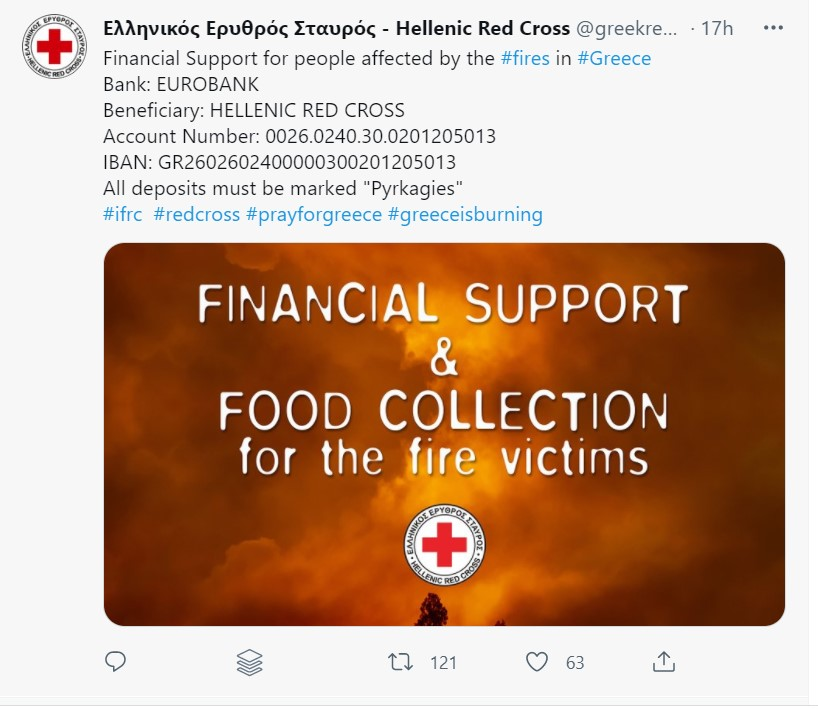Support the Hellenic Red Cross